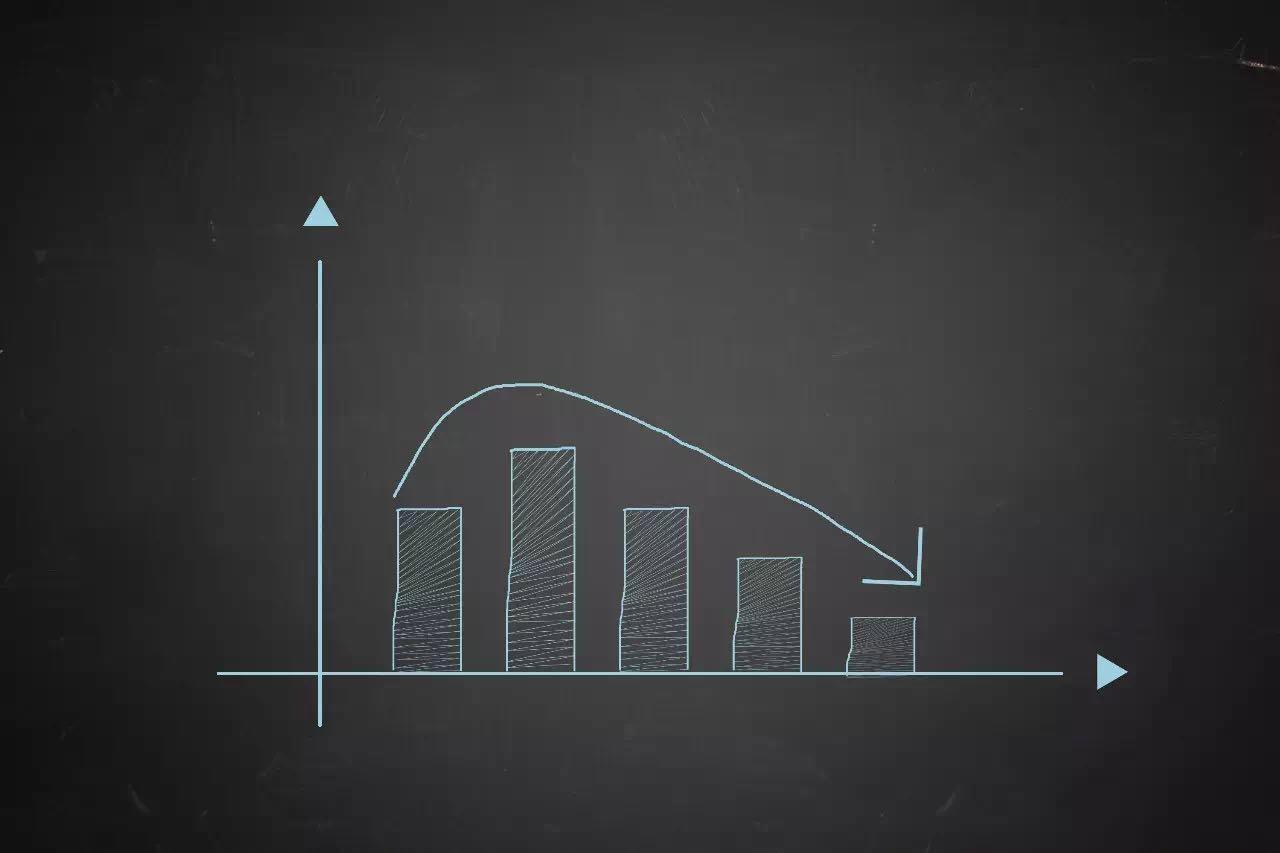 一個標準的行業分析怎么做?--商業計劃書系列篇