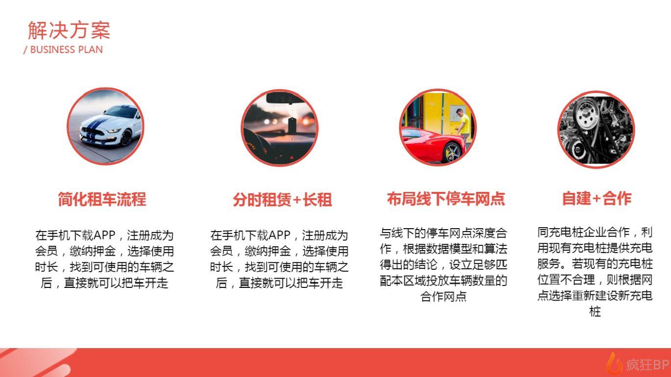 共享汽車商業計劃書范文解決方案