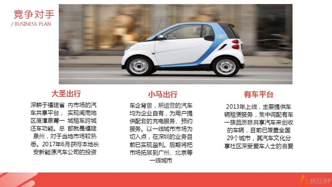 共享汽車商業計劃書范文競爭對手