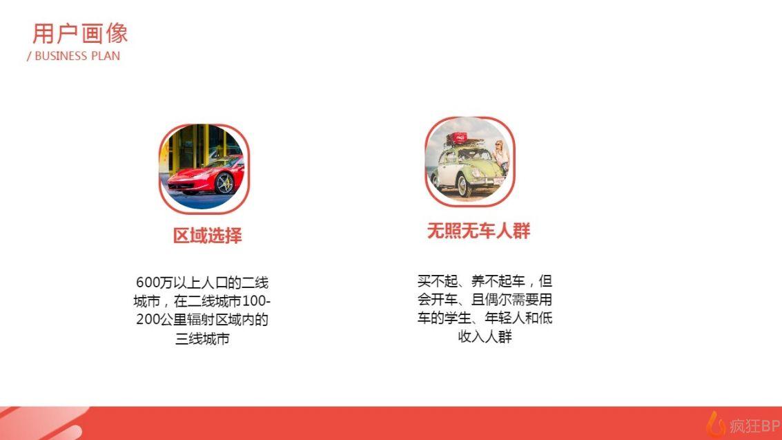 共享汽車商業計劃書范文用戶畫像