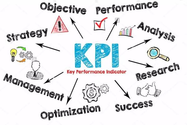 團隊管理 你一直以來對KPI的認知可能都是錯誤的