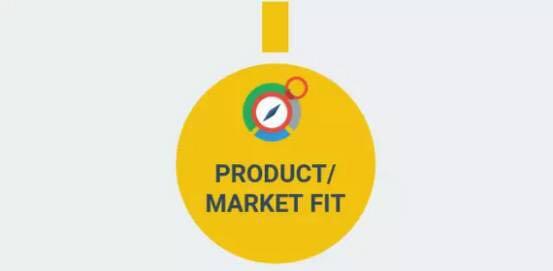 團隊、產品、市場哪個更重要