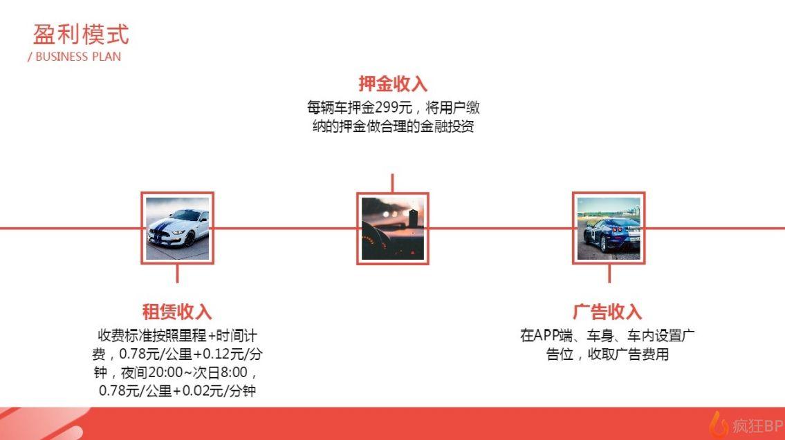 共享汽車商業計劃書范文盈利模式